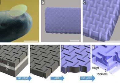 Nanopapelão que levita