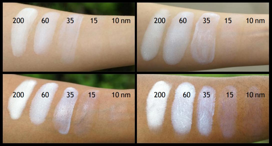 O uso de nanopartículas em protetores solares