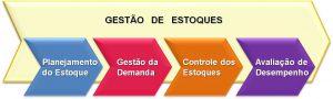 Otimização de processos de micro e pequenas empresas através de aplicativo de gestão e previsão de estoques