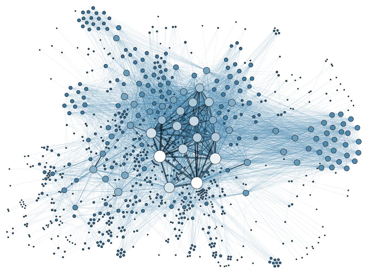 Combinando Análise Bibliométrica e Análise de Redes Sociais para a  Avaliação de Grupos Acadêmicos