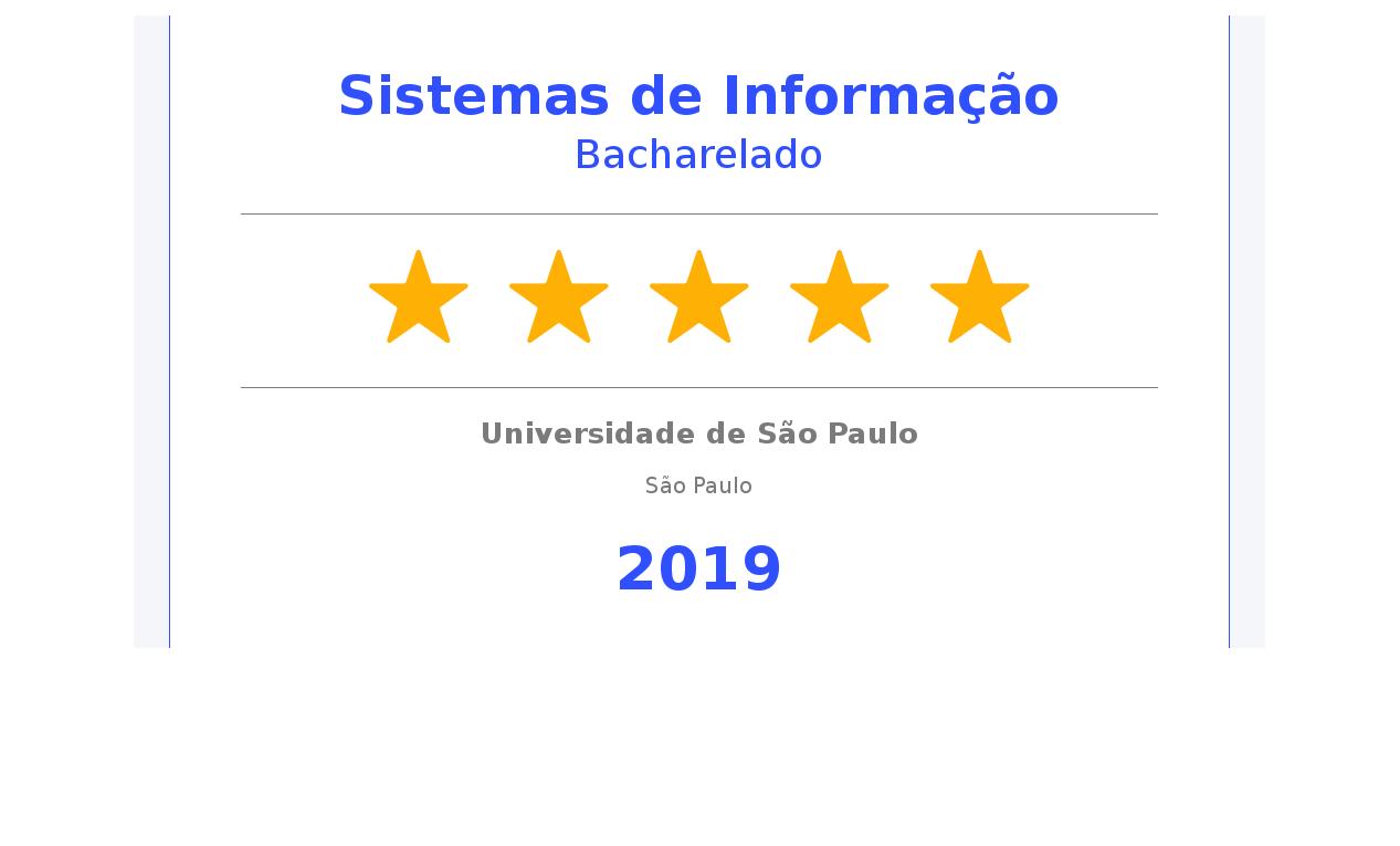 SI recebe 5 estrelas no Guia da Faculdade Estadão de 2019